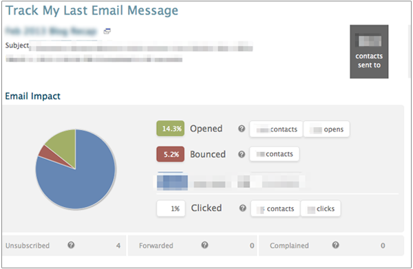 icontact have efficient email delivery rate icontact offers better