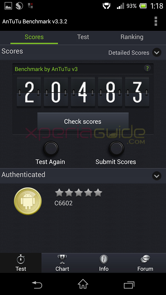 AnTuTu Benchmark score dropped after Xperia Z C6602 10.3.1.A.0.244 firmware update to 20483