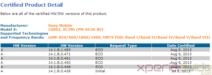 PTCRB Certifed Sony Xperia Z Ultra C6802 Jelly Bean 14.1.B.1.493 firmware