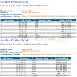 PTCRB Certified Xperia J St26i, St26a 11.2.A.0.33 firmware update