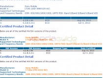 PTCRB certified Xperia S, SL, Acro S 6.2.B.1.96 firmware Officially