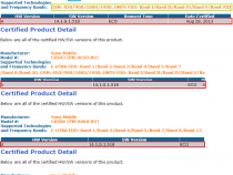 Xperia Z1 ( Honami ) C6943, C6906, C6903. and C6902 L39h Chinese version 14.1.G.1.518 firmware certified by PTCRB