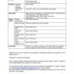 Sony Xperia Z1 Official Press Release papers LEAKED – Full Specs Revealed