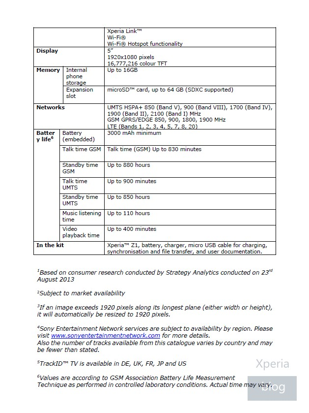 Sony Xperia Z1 press release leaked 9