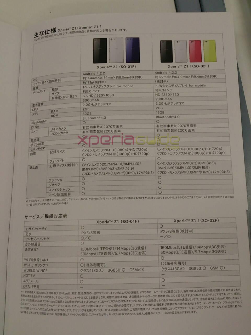 Xperia Z1 (SO-01F), Xperia Z1 f (SO-02F) aka Xperia Homami Mini Leaked specs