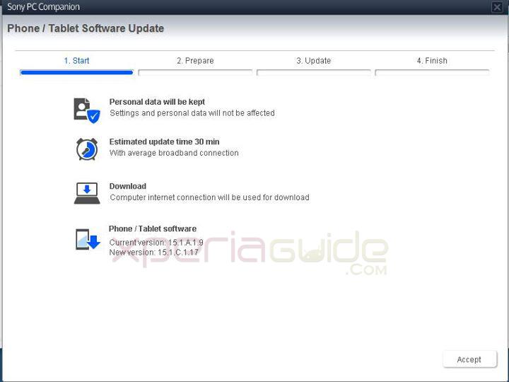 Xperia M 15.1.C.1.17 Firmware update via PCC