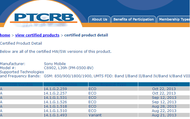 PTCRB Certified Xperia Z1 14.1.G.2.259 Firmware - Minor Update