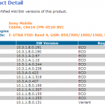 T-Mobile USA Xperia Z C6606/C6616 10.3.1.E.0.191 firmware certified – Which Android version ?