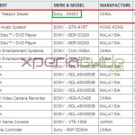 Xperia Z1S / Sony D5503 Model spotted at Indonesian Postel website