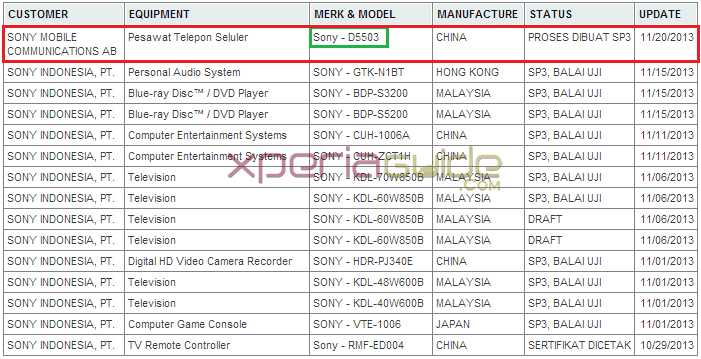Sony D5503 Model appears at Indonesian Postel website
