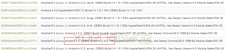 Xperia Z1 Android 4.3 C6903 14.2.A.0.146 firmware