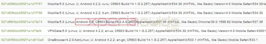 Xperia Z1 Android 4.3 C6903 14.2.A.0.229 firmware