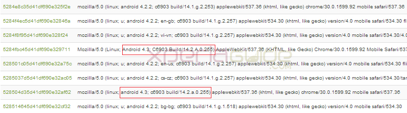 Xperia Z1 Android 4.3 C6903 14.2.A.0.255 firmware