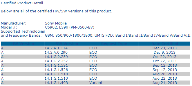 14.2.A.1.114 firmware certification for Xperia Z1 version C6902