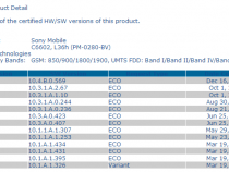 Android 4.3 10.4.B.0.569 Firmware Certified for Xperia Z