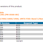 Xperia Z1 and Z Ultra Android 4.3 14.2.A.0.290 firmware Certified