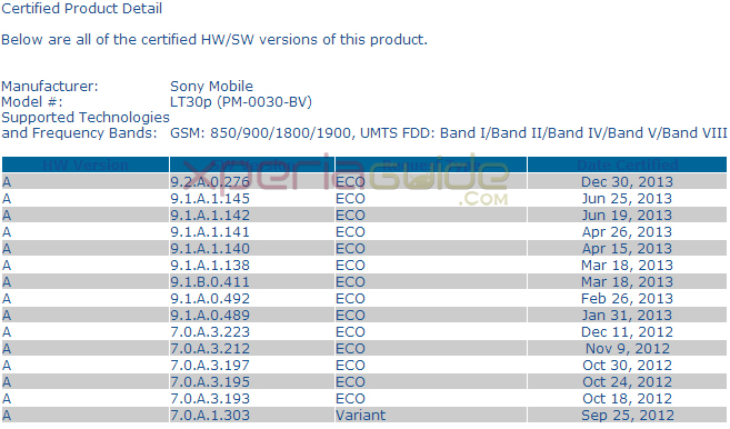 Android 4.3 9.2.A.0.276 firmware certified by PTCRB for Xperia T