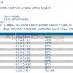 Xperia T and Xperia V Android 4.3 9.2.A.0.276 firmware Certified