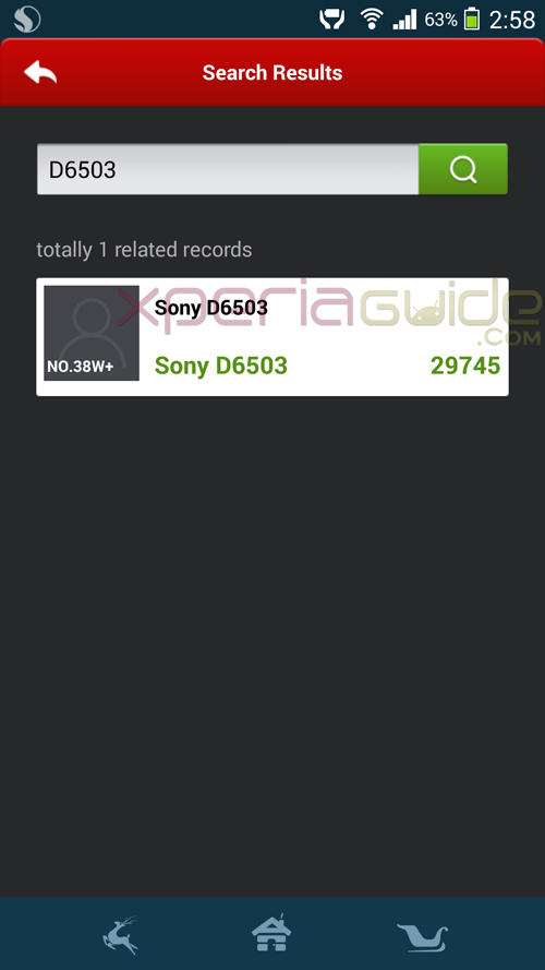 Sony D6503 scored 29745 points on AnTuTu Benchmark