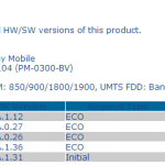 Xperia L 15.3.A.1.12 Firmware certified – Is it android 4.3 or 4.2.2 ?