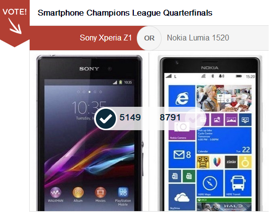 Xperia Z1 vs Nokia 1520 - Vote Now