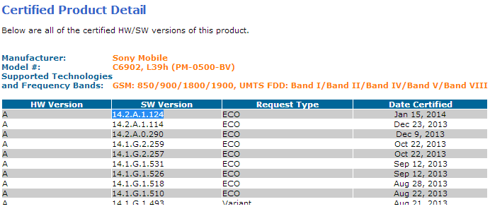 14.2.A.1.124 firmware certification for Xperia Z1 C6902