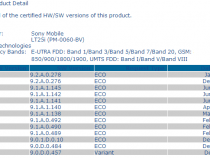 Android 4.3 9.2.A.0.278 firmware certified for Xperia V LT25i