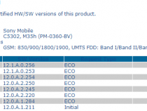 New Android 4.3 12.1.A.0.256 firmware Certified for Xperia SP again