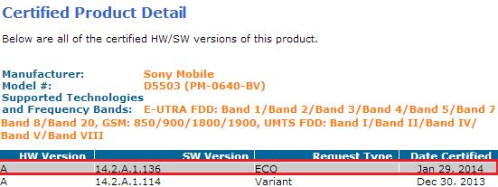 Xperia Z1 Compact 14.2.A.1.136 firmware