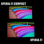Xperia Z1 vs Xperia Z1 Compact Display Screen Comparison
