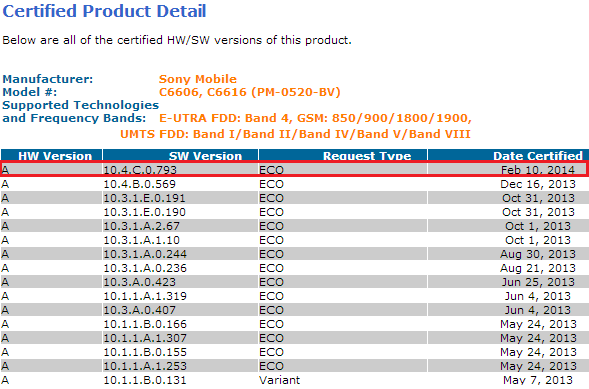 10.4.C.0.793 firmware certification for Xperia Z C6606 and C6616 on PTCRB.