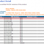 10.4.C.0.797 firmware certified for Xperia Z C6606 and C6616 variants