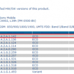 14.2.A.1.142 firmware certified for Xperia Z1, Z Ultra, Z1 Compact