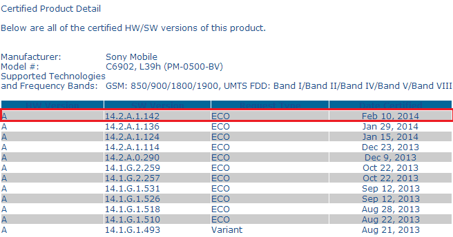 14.2.A.1.142 firmware certification for Xperia Z1 C6902