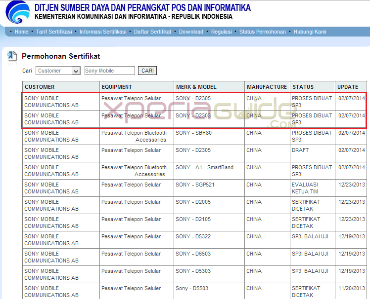 Sony D2303, Sony D2305 spotted at Indonesian Postel website