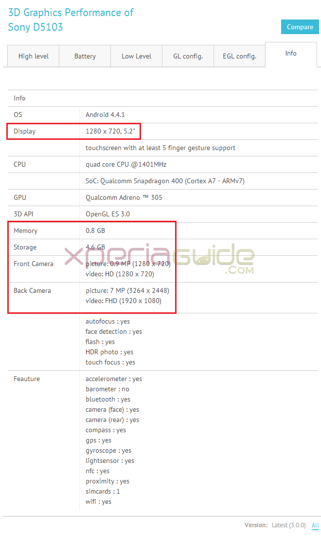 Sony D5103 Specifications Leaked