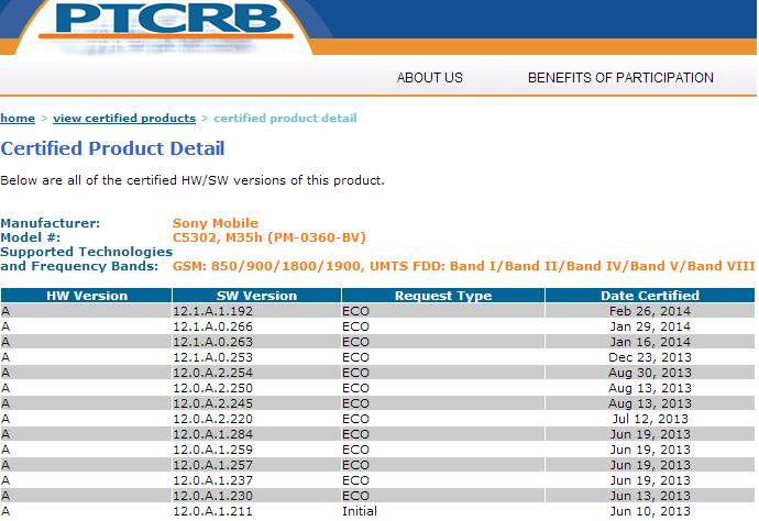 Xperia SP 12.1.A.1.192 firmware