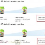 Xperia SP Android 4.4 KitKat under investigation now, Will it receive?