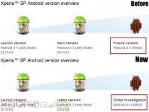 Xperia SP Android 4.4 KitKat