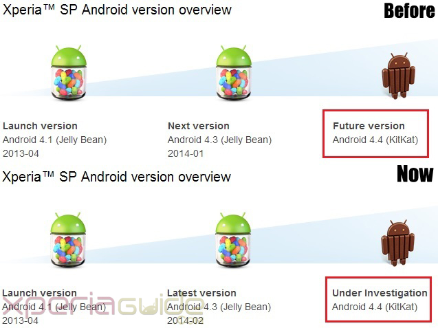Xperia SP Android 4.4 KitKat update
