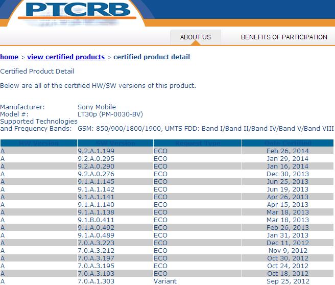Xperia T 9.2.A.1.199 firmware