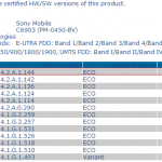 14.2.A.1.144 firmware certified for Xperia Z1, Xperia Z1 Compact