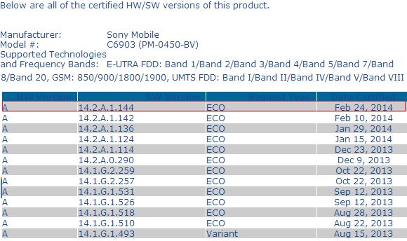 Xperia Z1 14.2.A.1.144 firmware