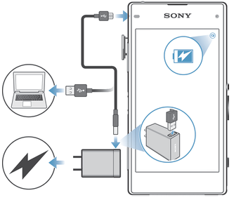 Sony Xperia Z5 Click Here And For The Sony Xperia Z5 Compact Click Updated 2016 - Handphone