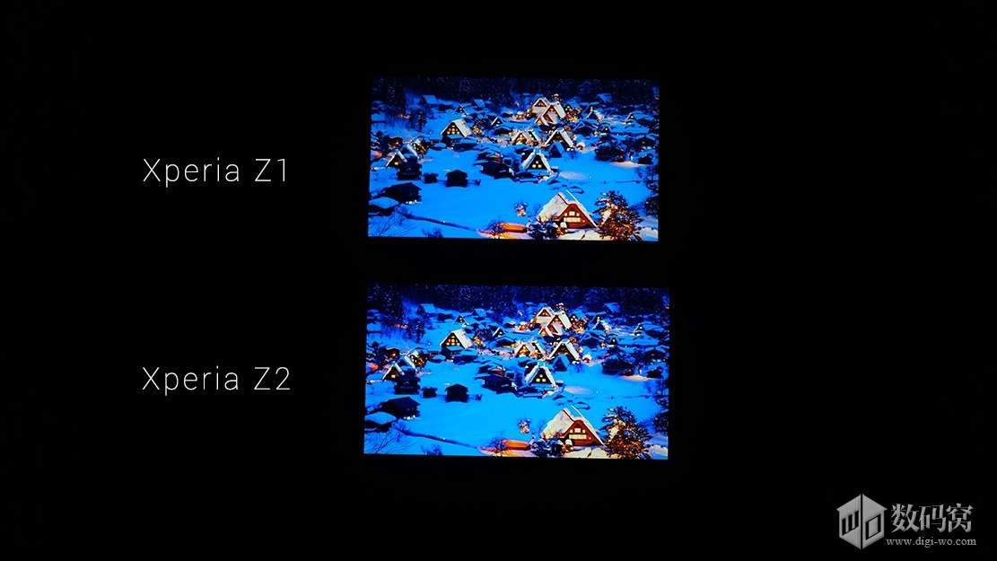 Xperia Z2 vs Xperia Z1 vs Z1 Compact Display Comparison     IPS Live    Xperia Z1 Vs Xperia Z2