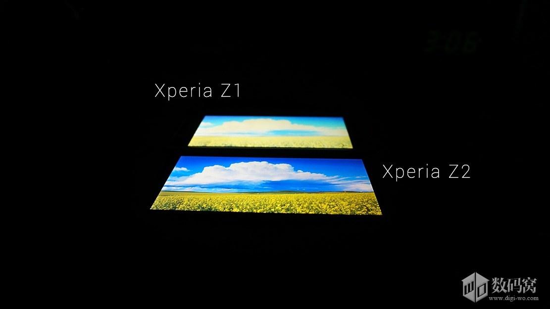 Z1 vs Z2 Display comparison