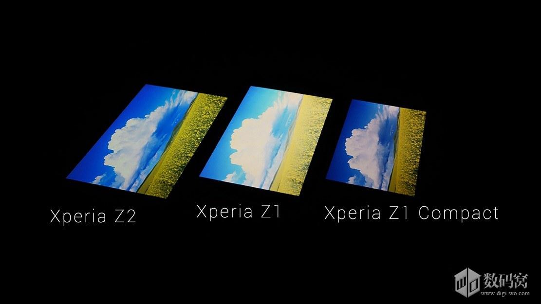 Z1 vs Z2 vs Z1 Compact Display comparison