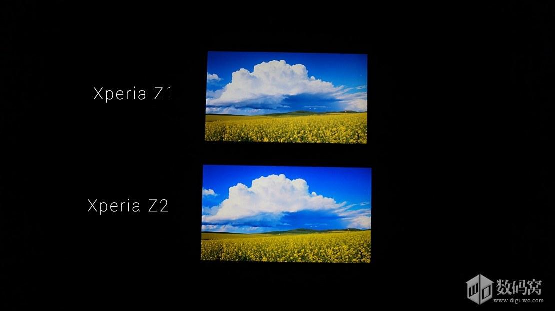 Z1 vs Z2 Comparison