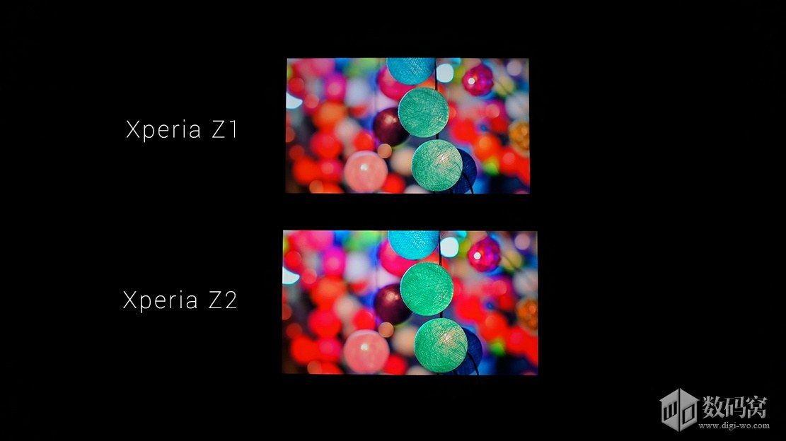 Z1 vs Xperia Z2 Display