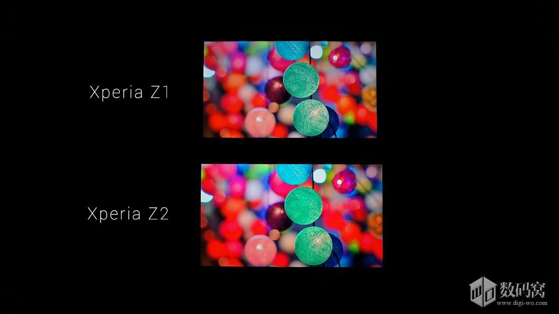 Z1 vs Xperia Z2 Display